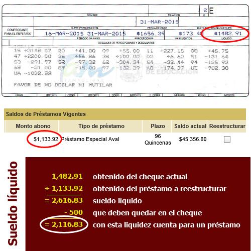 Creditos sin tener nomina calculadora prestamos nomina lattattcreditos - Financiar muebles sin nomina ...